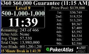 Best Poker Tournaments